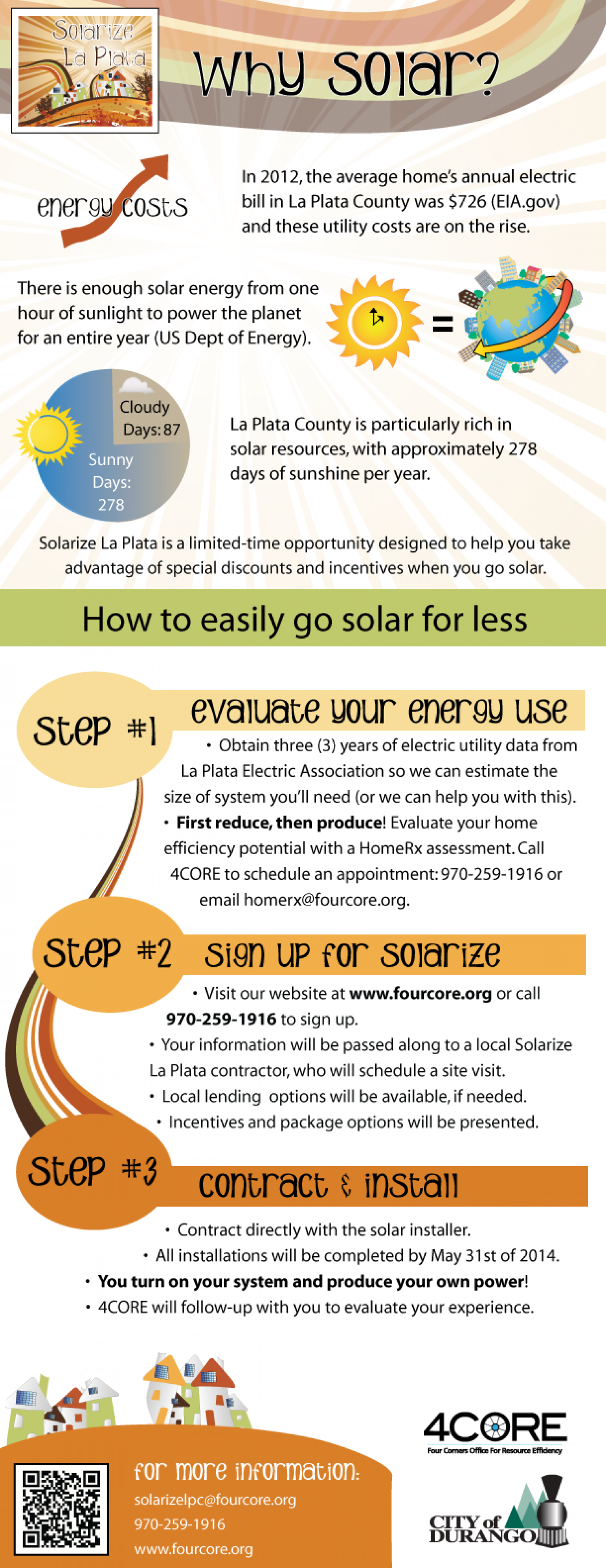 Why Solar  Infographic