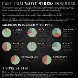 post traumatic stress disorder in soldiers in iran essay Research paper example essay prompt: posttraumatic stress disorder and post-traumatic stress disorder and vietnam veterans post-traumatic stress disorder and.