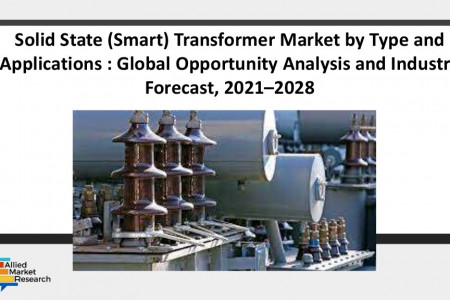 Solid State (Smart) Transformer Market Analysis Infographic