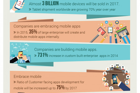 Some Amazing Stats about Enterprise App Infographic