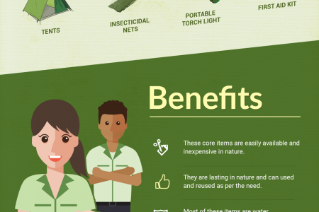 Some Basic Relief Items And Their Advantages Infographic