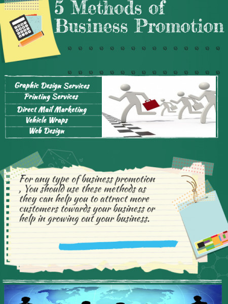 Some Business Promotion Methods Infographic