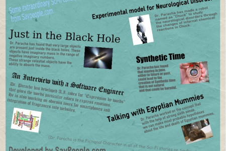Some Extra-ordinary Sci-fi concepts from SayPeople.com Infographic