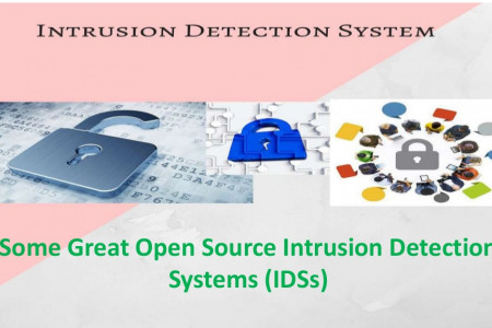 Some Great Open Source Intrusion Detection Systems (IDS) Infographic