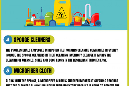 SOME IMPORTANT KITCHEN CLEANING TOOLS USED BY PROFESSIONAL CLEANERS Infographic