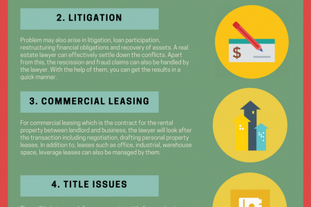 Some important Legal issues solved by Real Estate law firm Infographic
