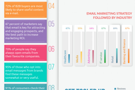 Some Informative Stats about Email Marketing Infographic