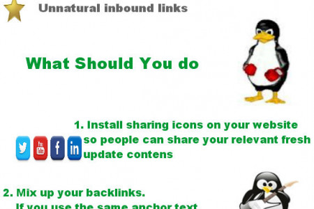 Some Interesting Facts about Google Penguin Update Infographic