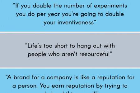 Some Jeff Bezos Quotes That Are Gospel For Every Entrepreneur Infographic