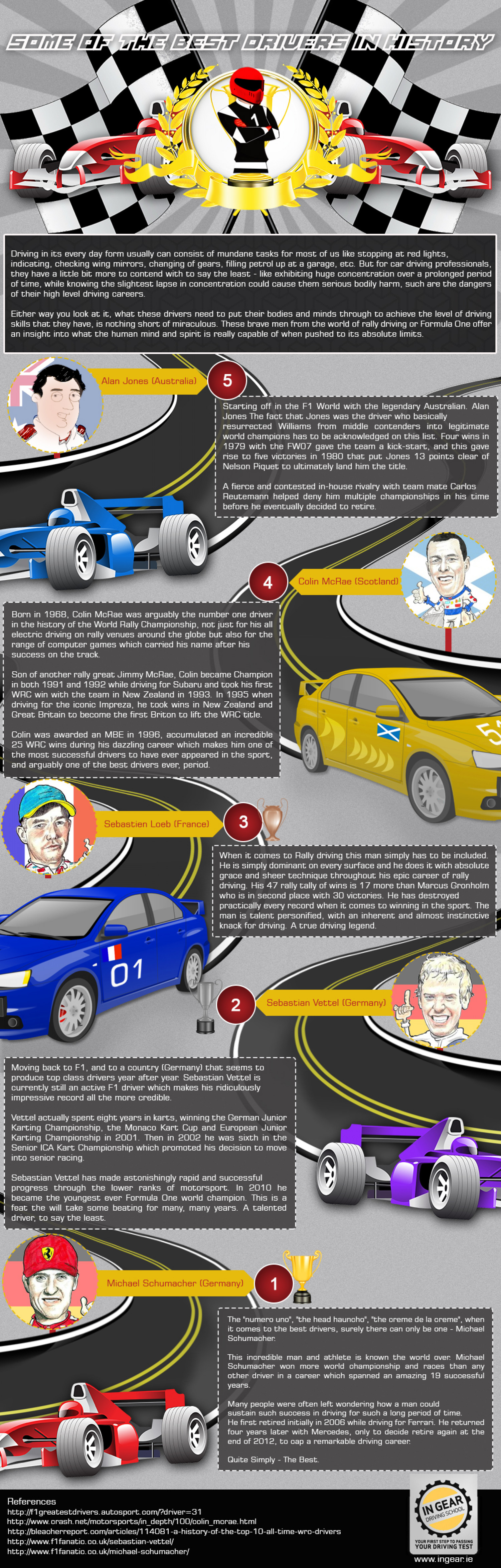 Some of the Best Drivers in History Infographic