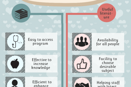 Some Qualities of PHD online Program Infographic