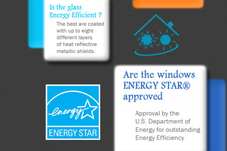 Some questions to ask while Window Replacement - An Infographics Infographic
