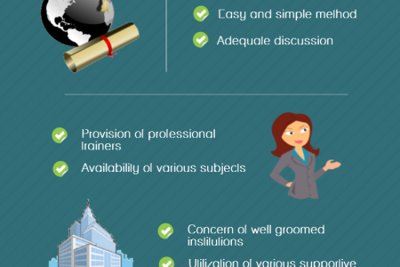 Some Resons to do PHD ONLINE Infographic