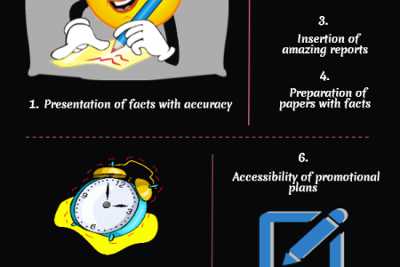 Some Specifications Statement Writers Infographic