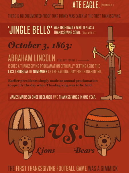 Some Thanksgiving Facts Infographic