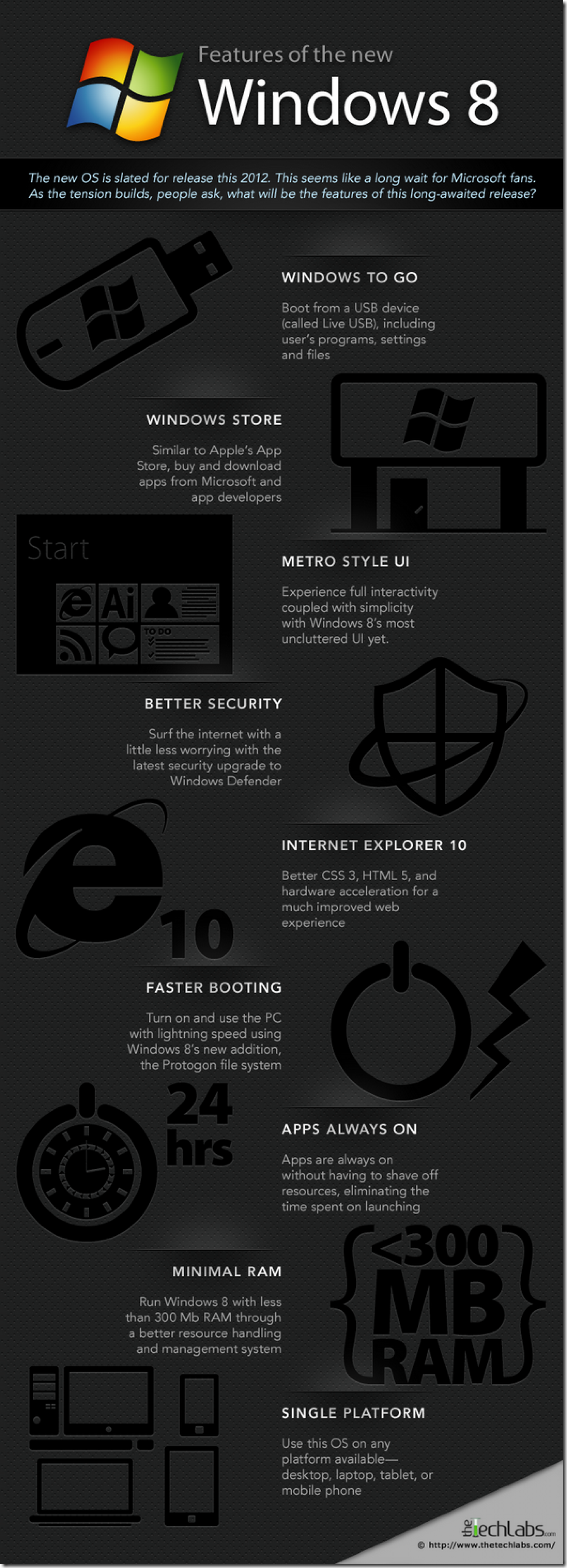 Some Top Features of Upcoming Windows 8  Infographic