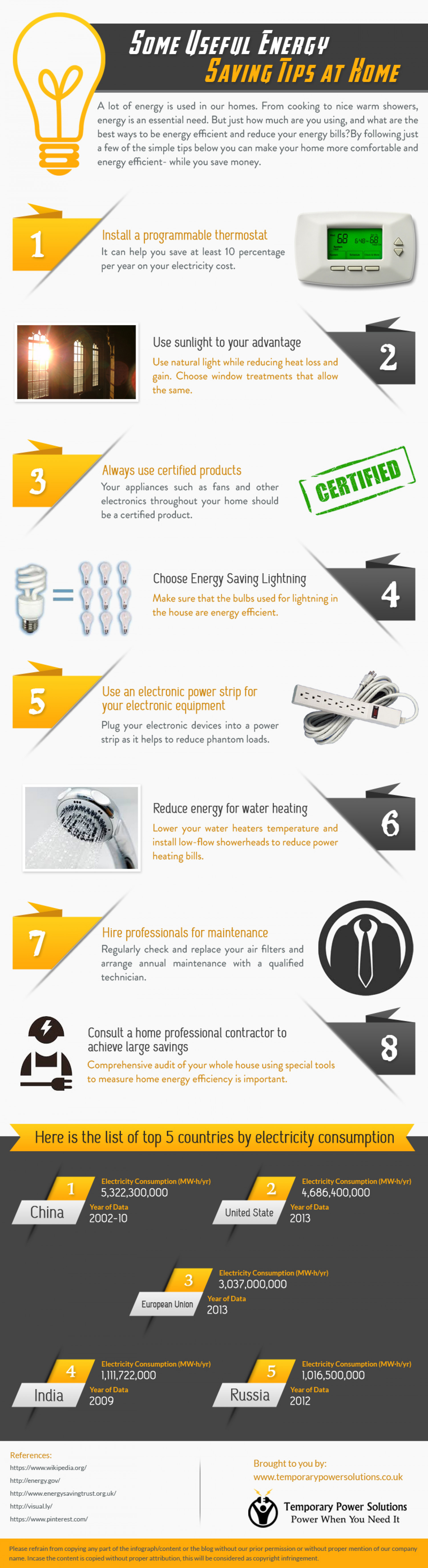 Some Useful Energy Saving Tips at Home