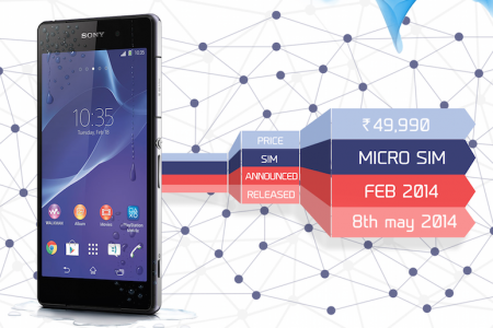 Sony Xperia Z2 GraphicReviews Infographic
