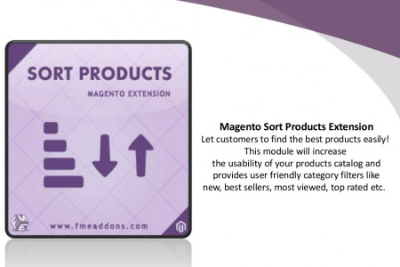 Sort Products Module for Magento store Infographic