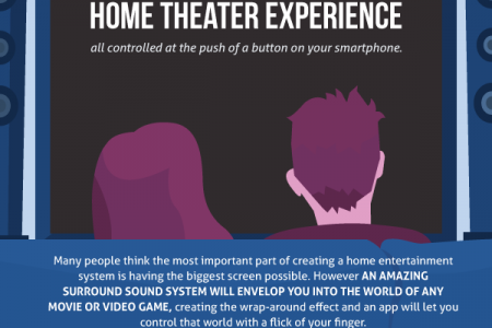 Sound System Set Ups & Apps – Part 1 Infographic