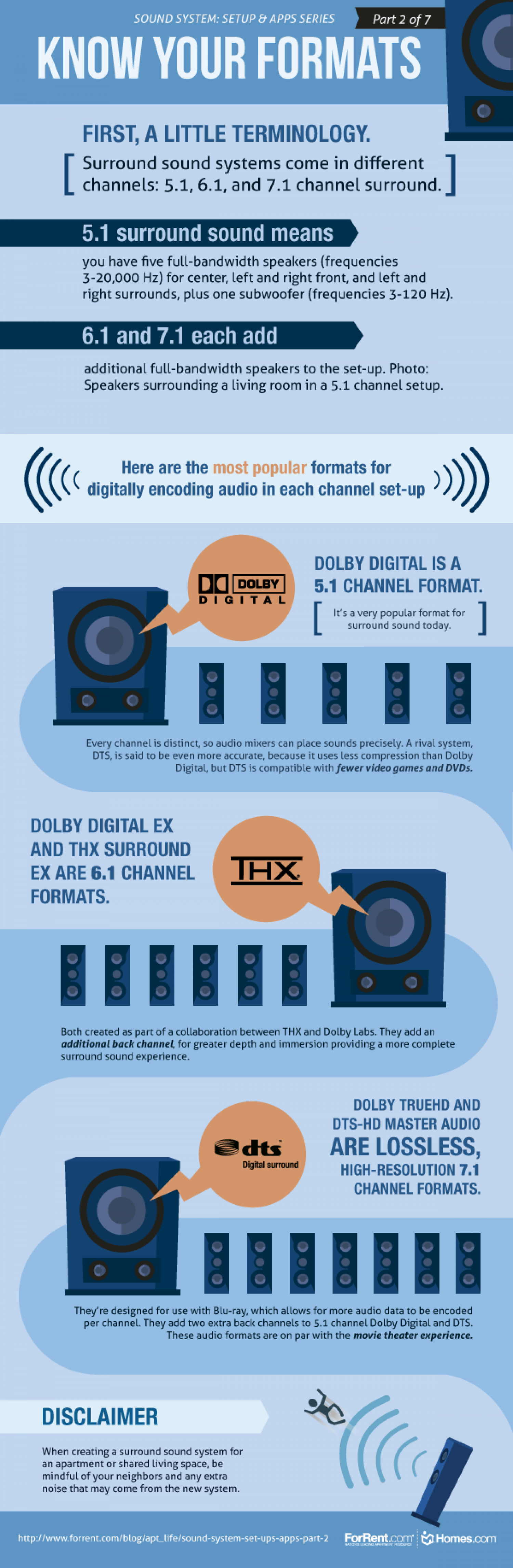 Sound System Set Ups & Apps – Part 2 Infographic