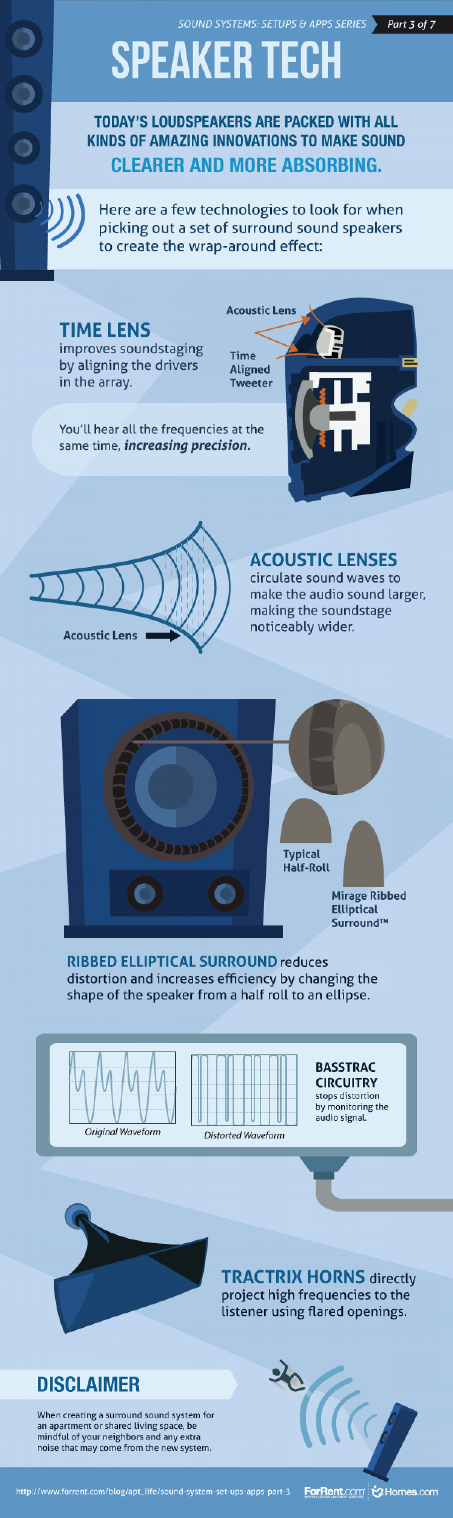 Sound System Set Ups & Apps – Part 3 Infographic