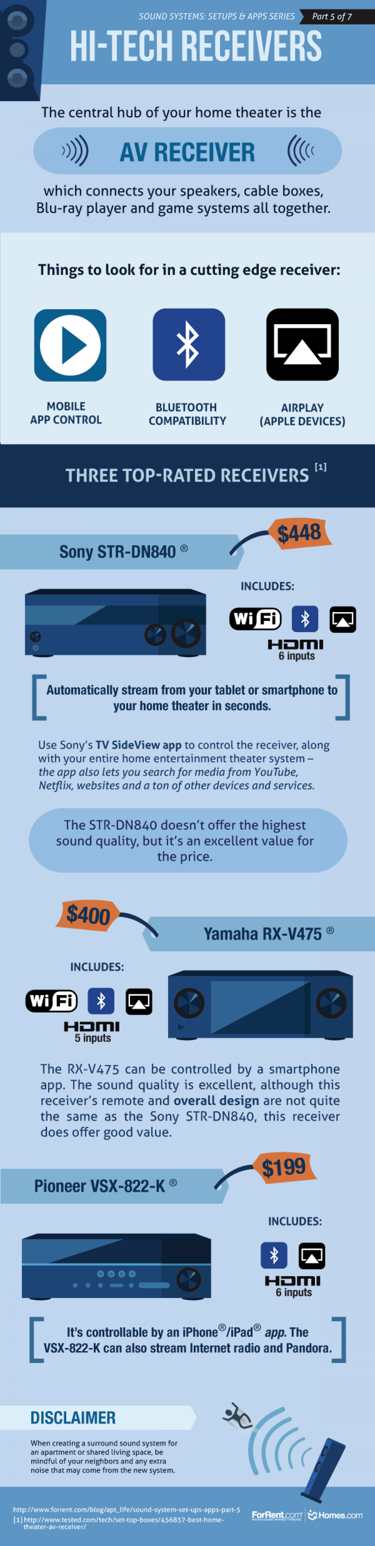 Sound System Set Ups & Apps – Part 5 Infographic