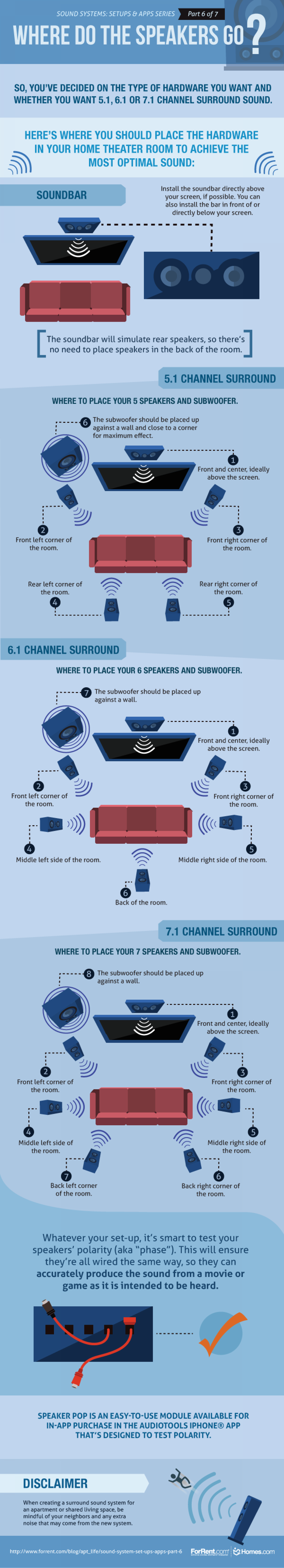 Sound System Set Ups & Apps – Part 6 Infographic
