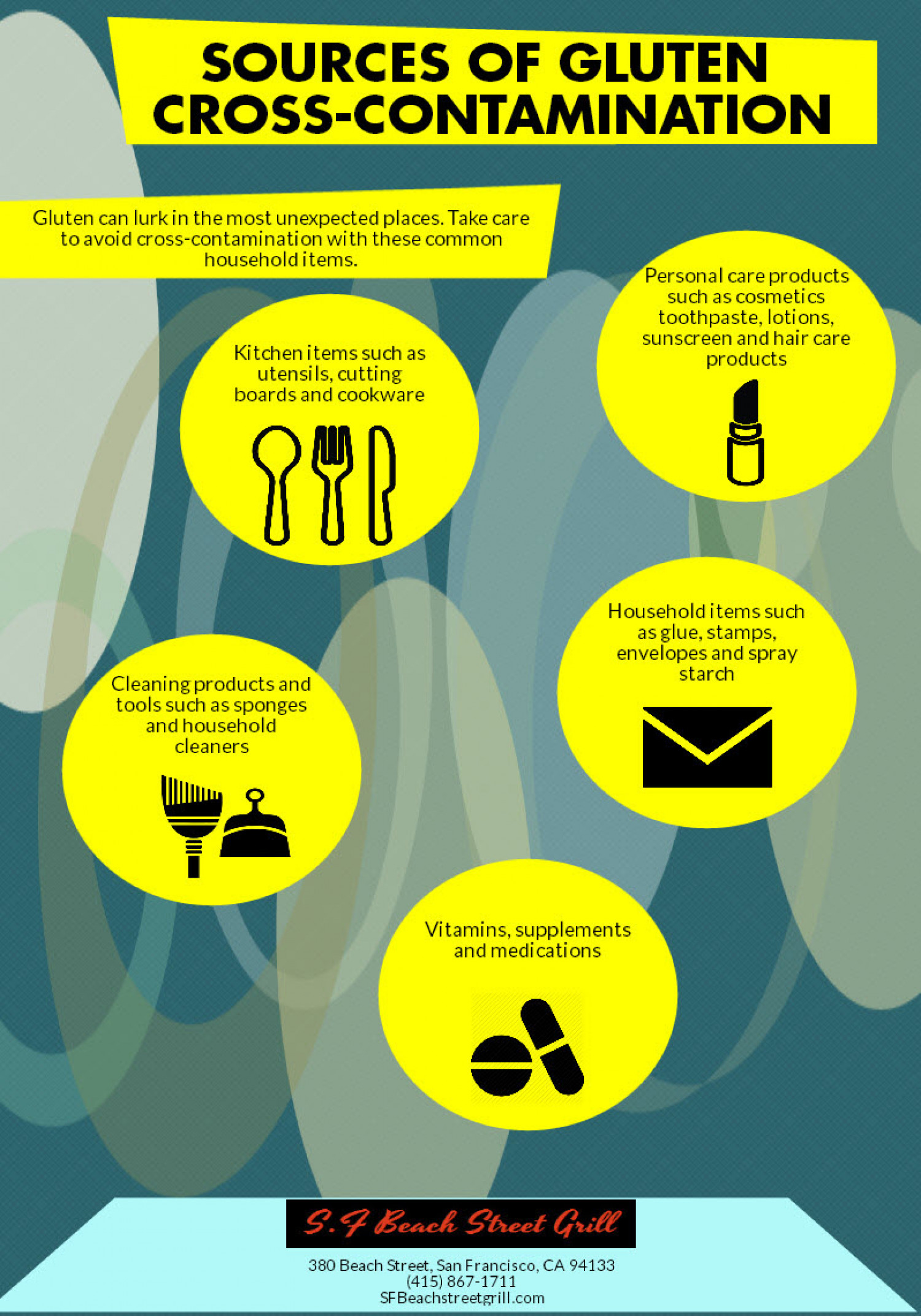 Sources of Gluten Cross-Contamination Infographic