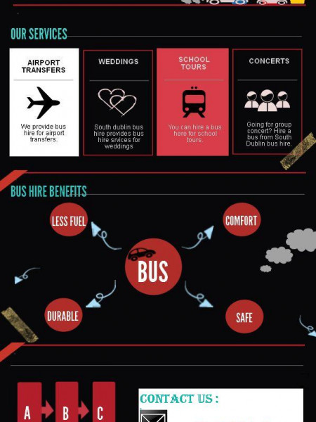 South Dublin bus hire Infographic
