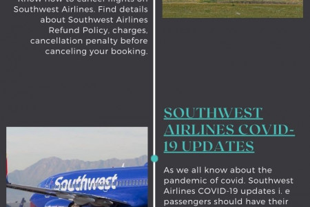 Southwest Airlines Cancellation policy Infographic