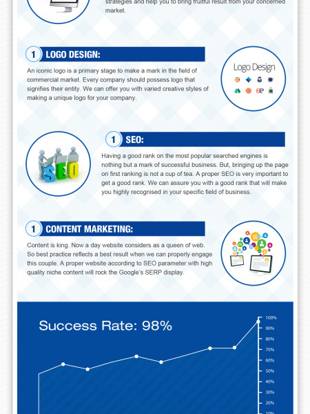 Sova Infotech: A Brand For Dynamic IT Solution Infographic