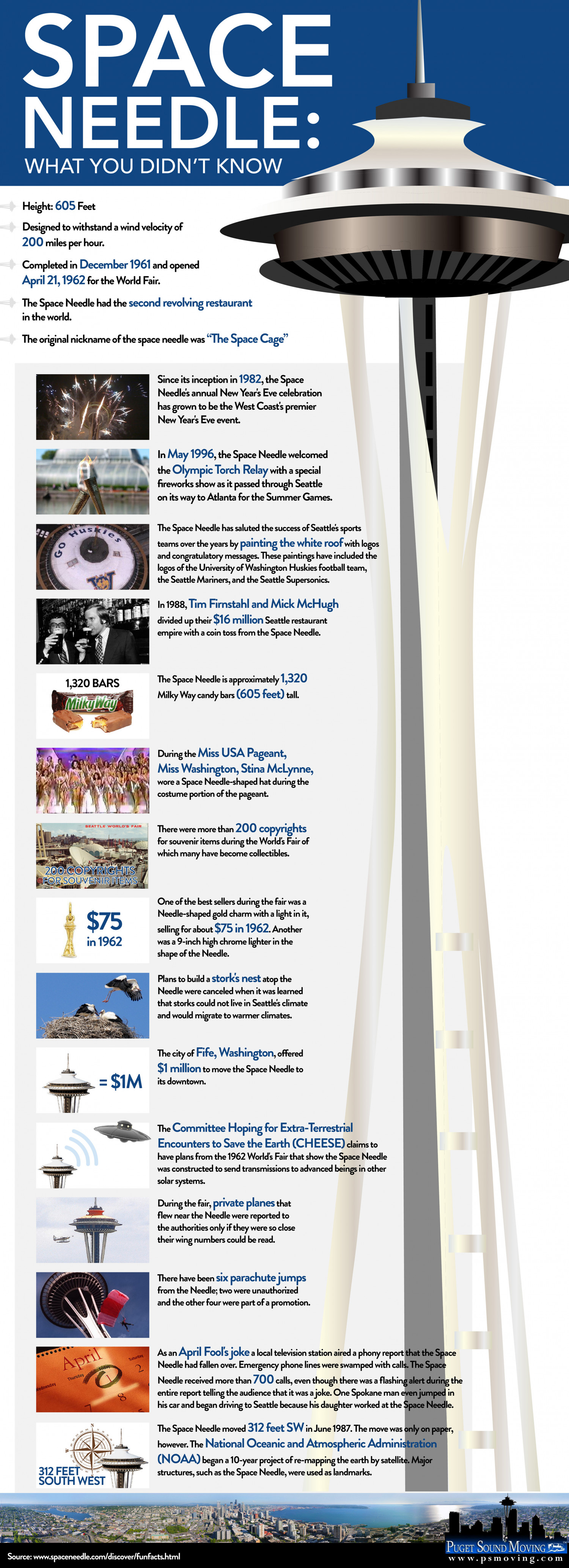 Space Needle: What you didn't know Infographic