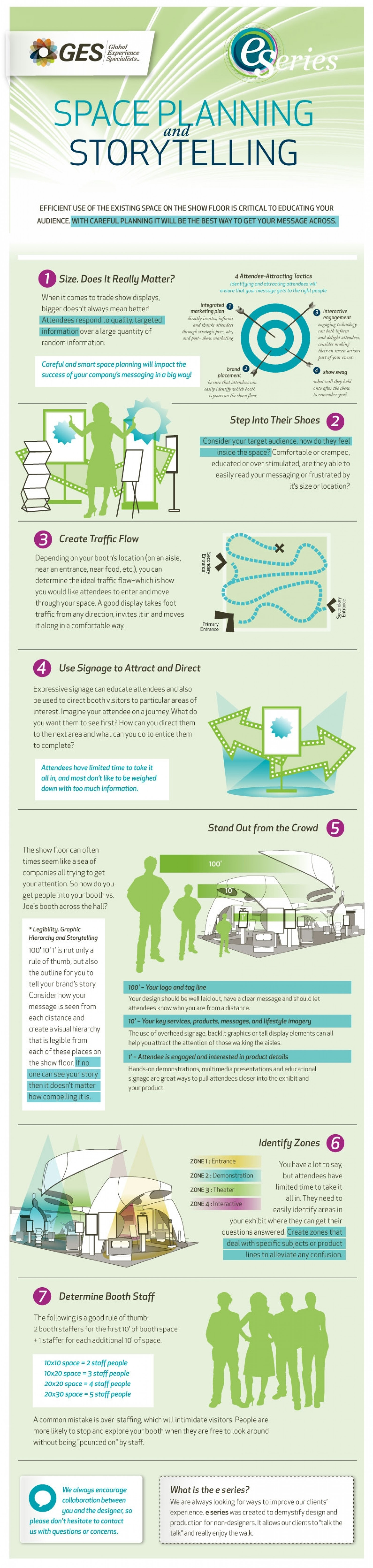 Space Planning and Storytelling Infographic