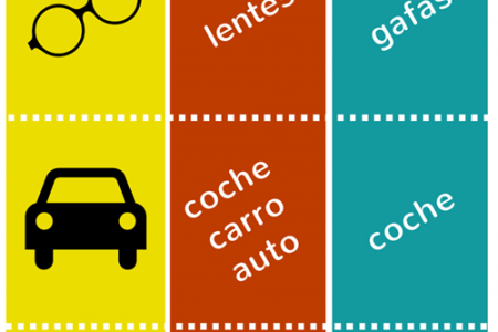 Spain and Mexico Spanish Differences  Infographic