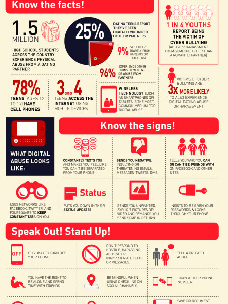 Speak Out Against Teen Dating Violence Infographic