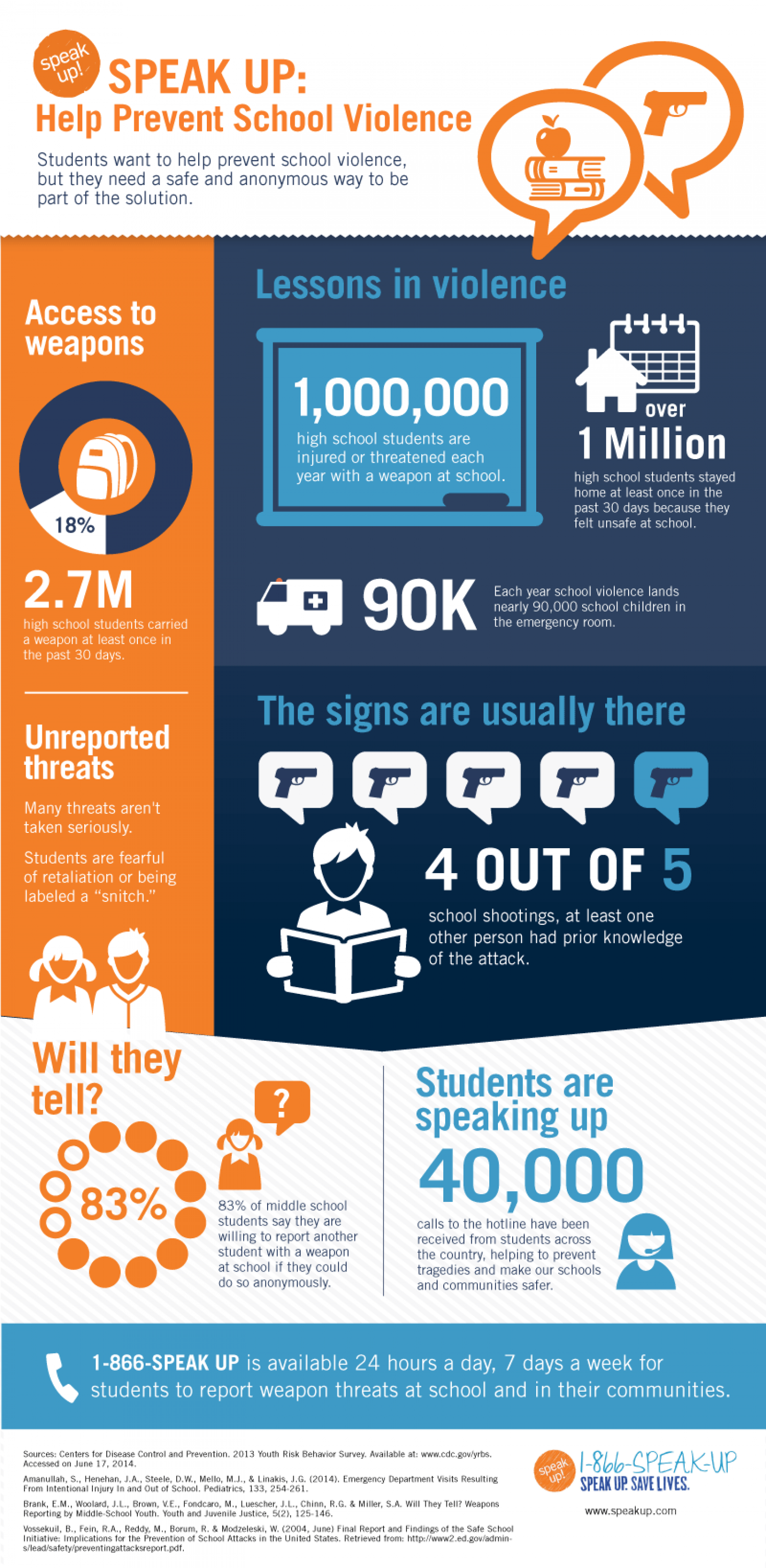 SPEAK UP: Help Prevent School Violence Infographic