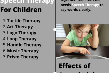 Speech Therapy Infographic