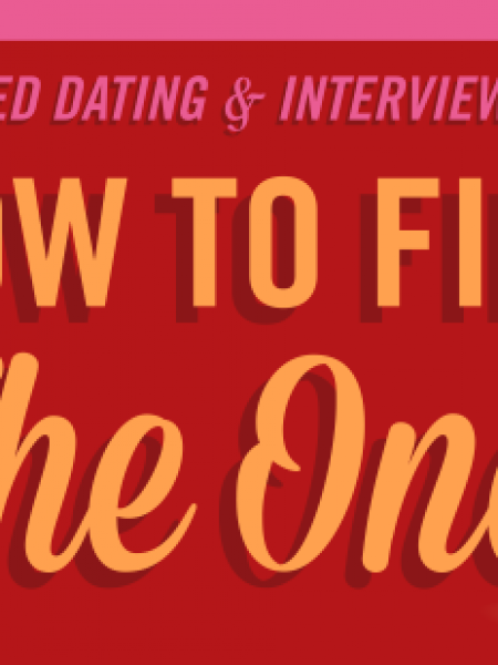 Speed Dating & Interviewing: How to Find