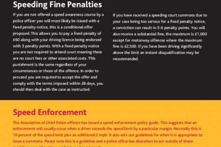 Speeding Offences Advice Guide Infographic