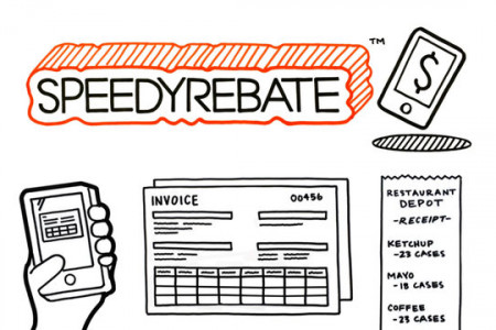 SpeedyRebate Infographic