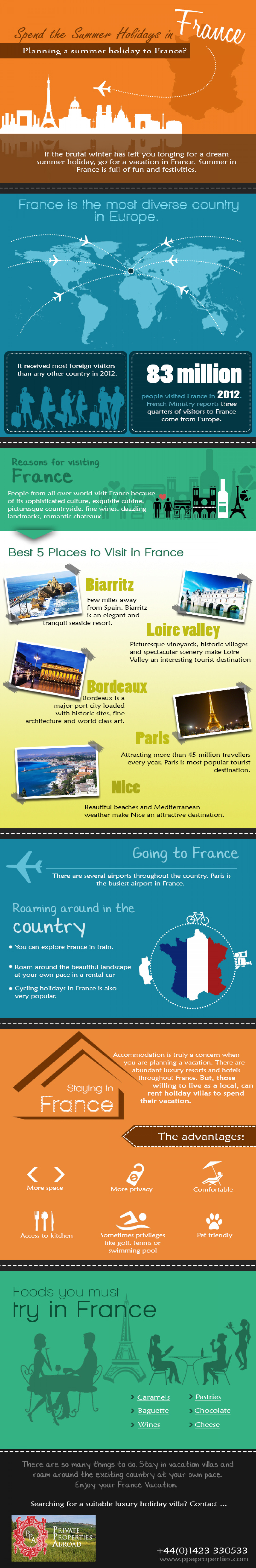 Spend the Summer Holidays in France Infographic