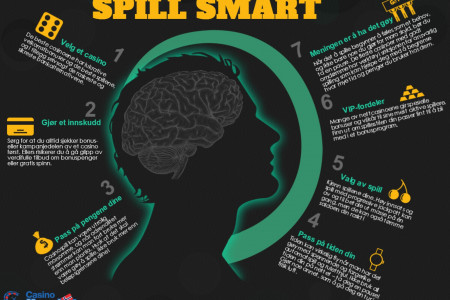 Spill Smart Infographic