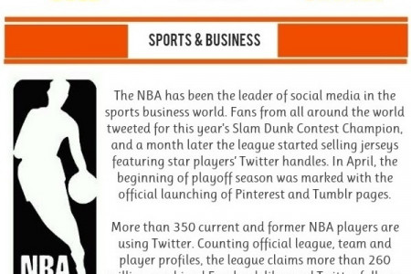 Sports And Social Media Infographic