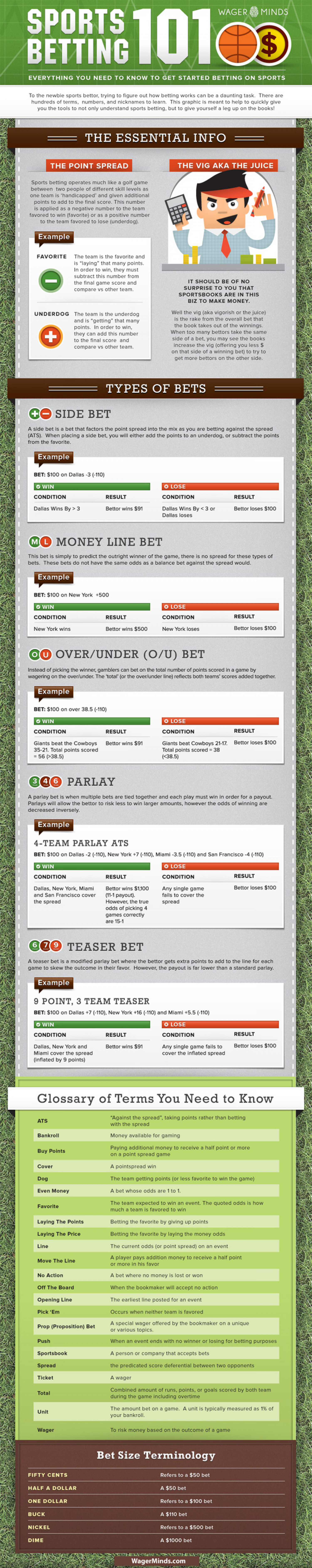 Sports gambling terminology freecasino