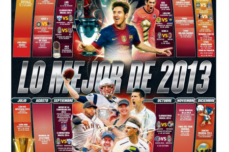 Sports calendar for 2013 Infographic