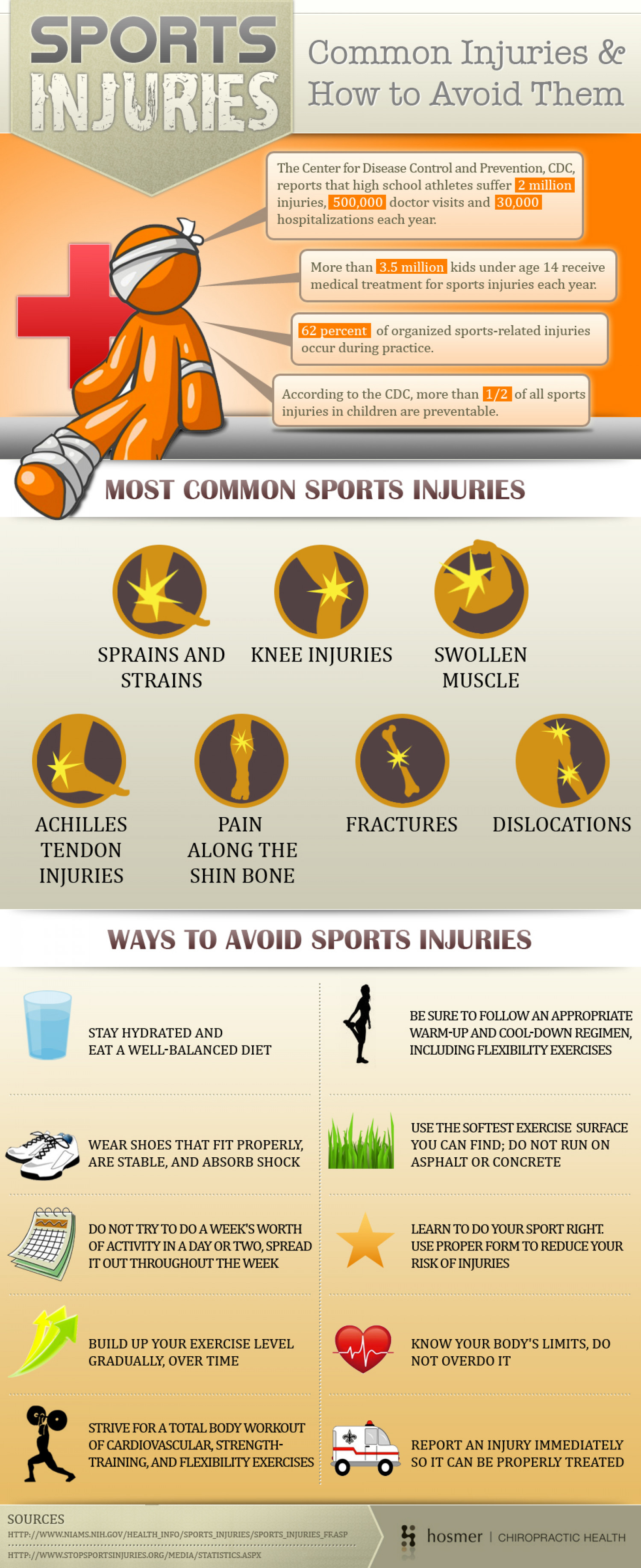 Sports Injuries - Common Injuries & How to Avoid Them Infographic