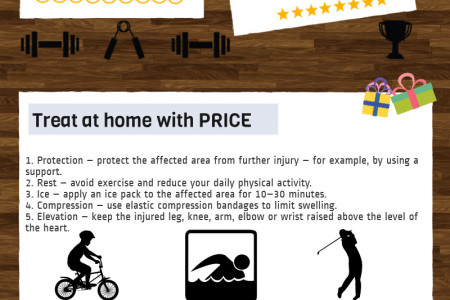 Sports Injury And Treatment Infographic