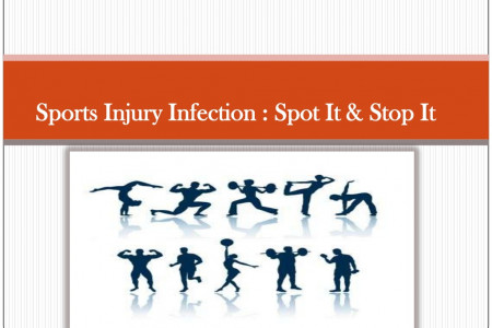 Sports Injury Infection: Spot It & Stop It Infographic