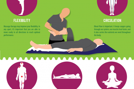 Sports Massage Therapy Benefits and Why Athlete Should Try It Infographic